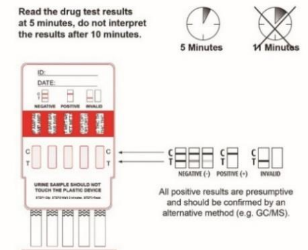 Quick 5 Panel urine Drug Test Kit 5-15 Min Testing Time 5mm Strip Inside